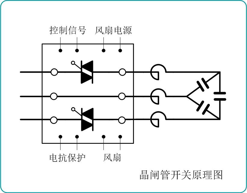 功能特点: 1. 过零投切,响应速度为1~20ms。 2. 拥有多项专利技术。 3. 全浇铸结构,坚固耐用。 4. 内置冷却风扇,自动控制风扇启停。 5. 内置过温保护功能。 6. 集成一体化,体积小,安装方便。 7. 信号灯显示投切状态。 8. 可触摸式安全连接技术,IP20。 9. 使用寿命为15 年以上。